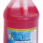 Motla Sno Cone Syrup – Cotton Candy (Gallon)
